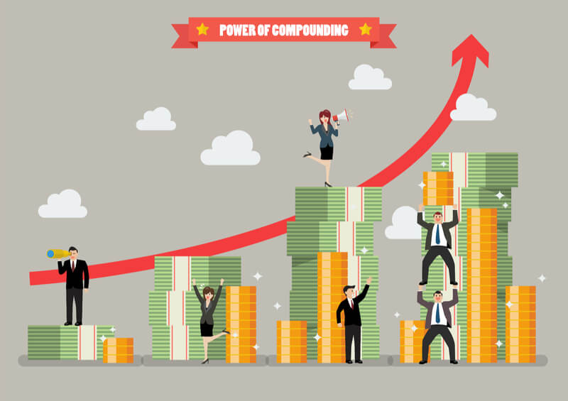 The basics of compound interest